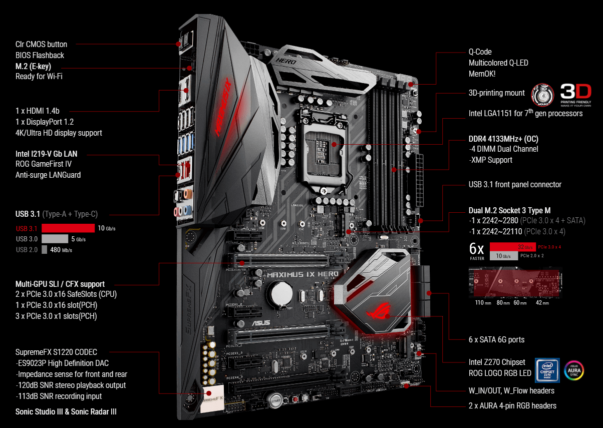 Asus ROG Maximus IX Hero Review - Best Motherboard for i7 6700k