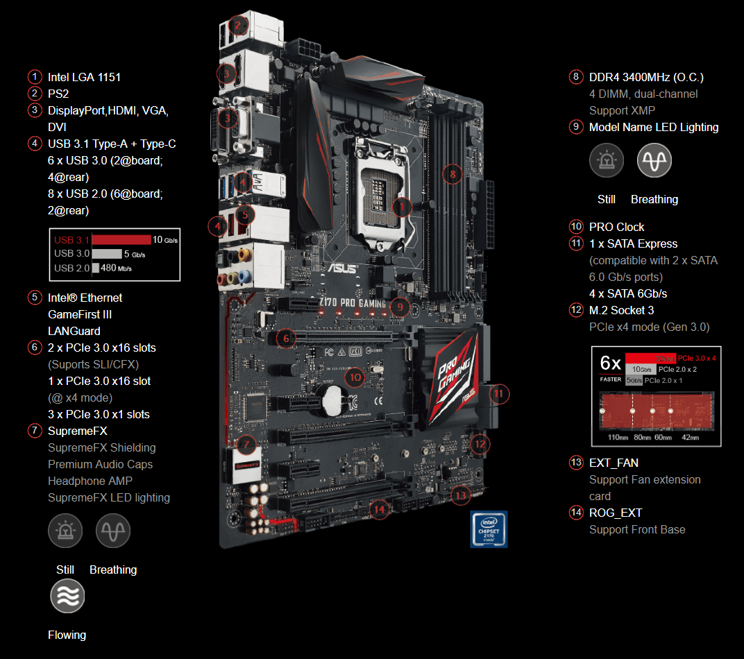 Asus Z170 Pro Gaming Review - Best i7-6700k Motherboard