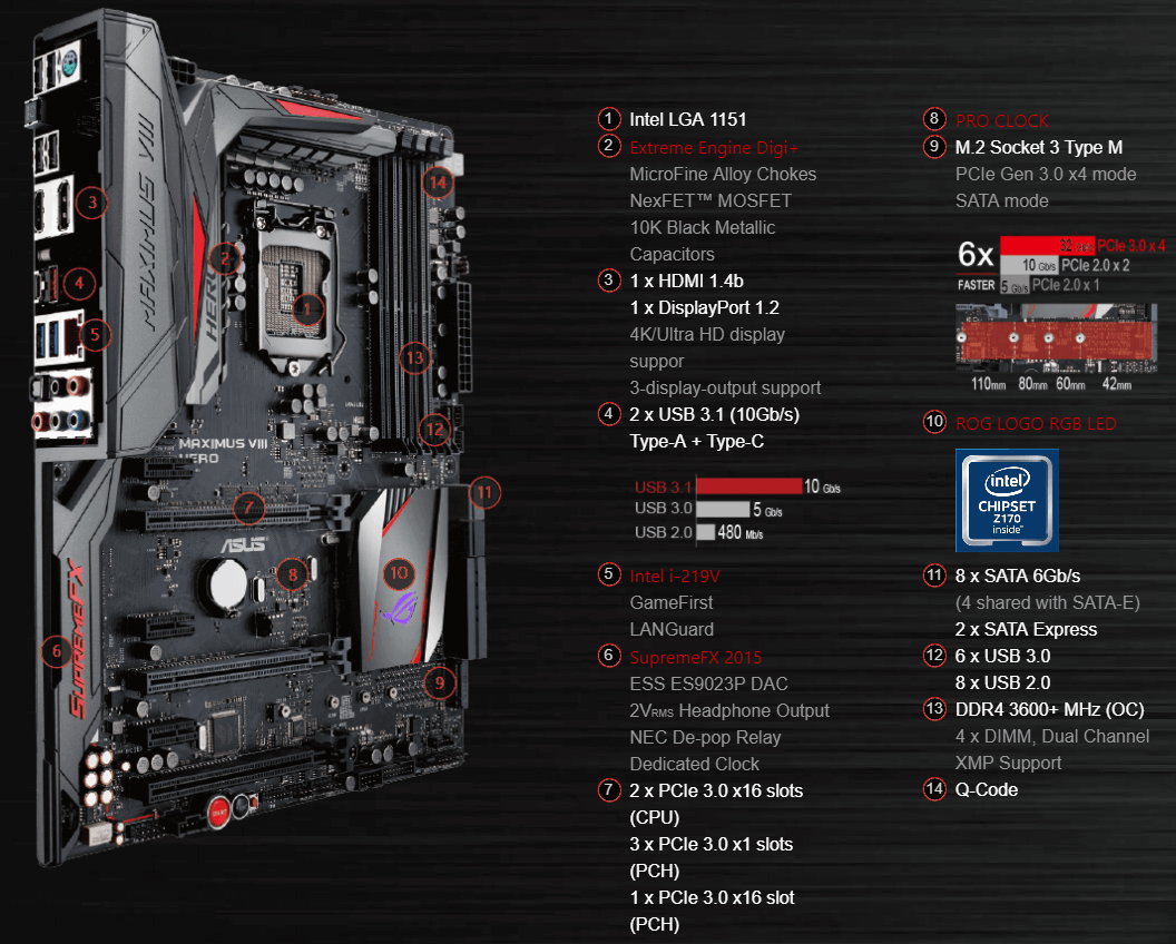 Asus Maximus VIII Hero Review - Best Gaming Motherboard for i7-6700k!